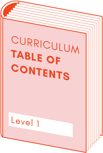 Curriculum table of contents
